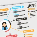 Coding Resume Graphic